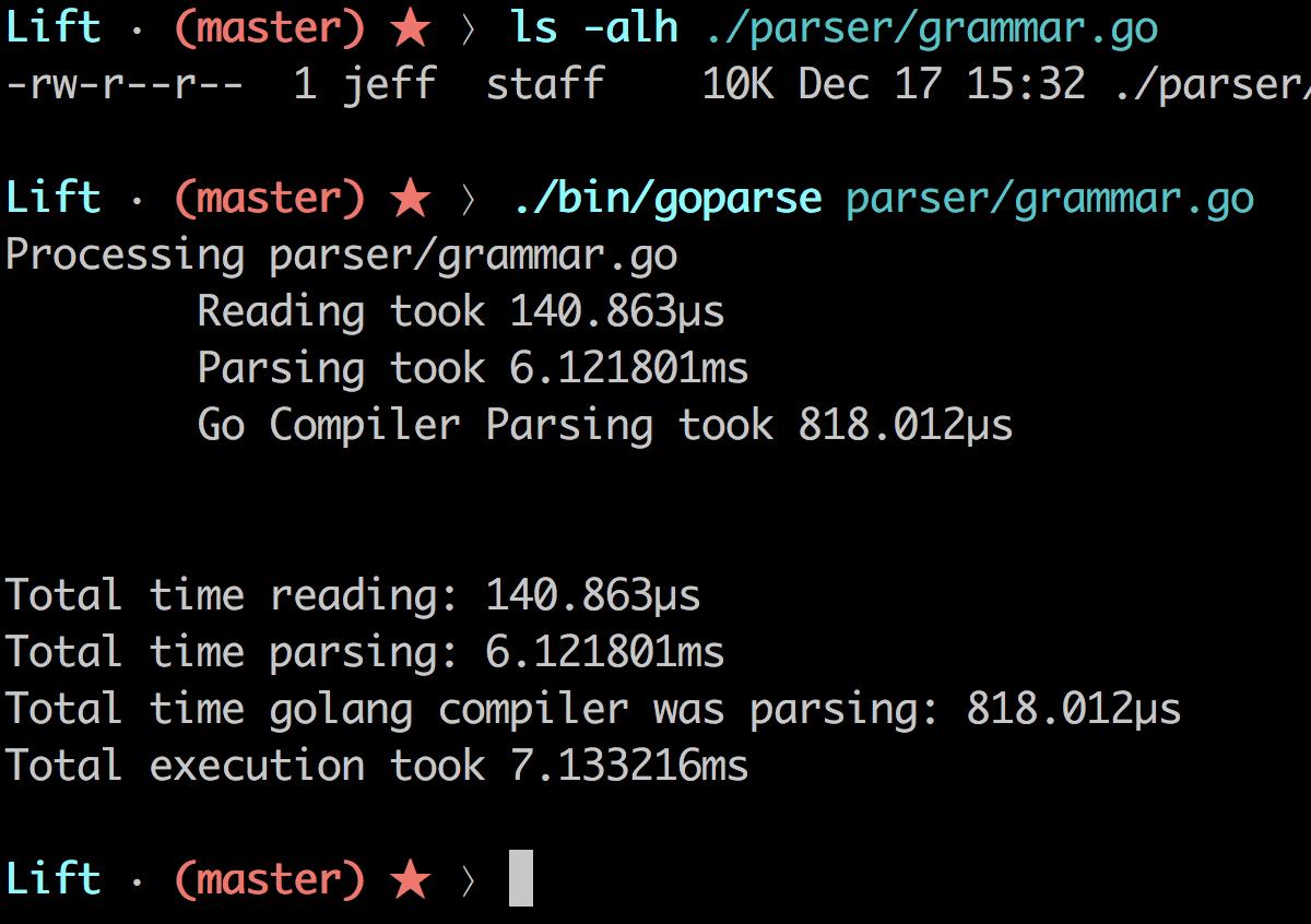 parsingTimes