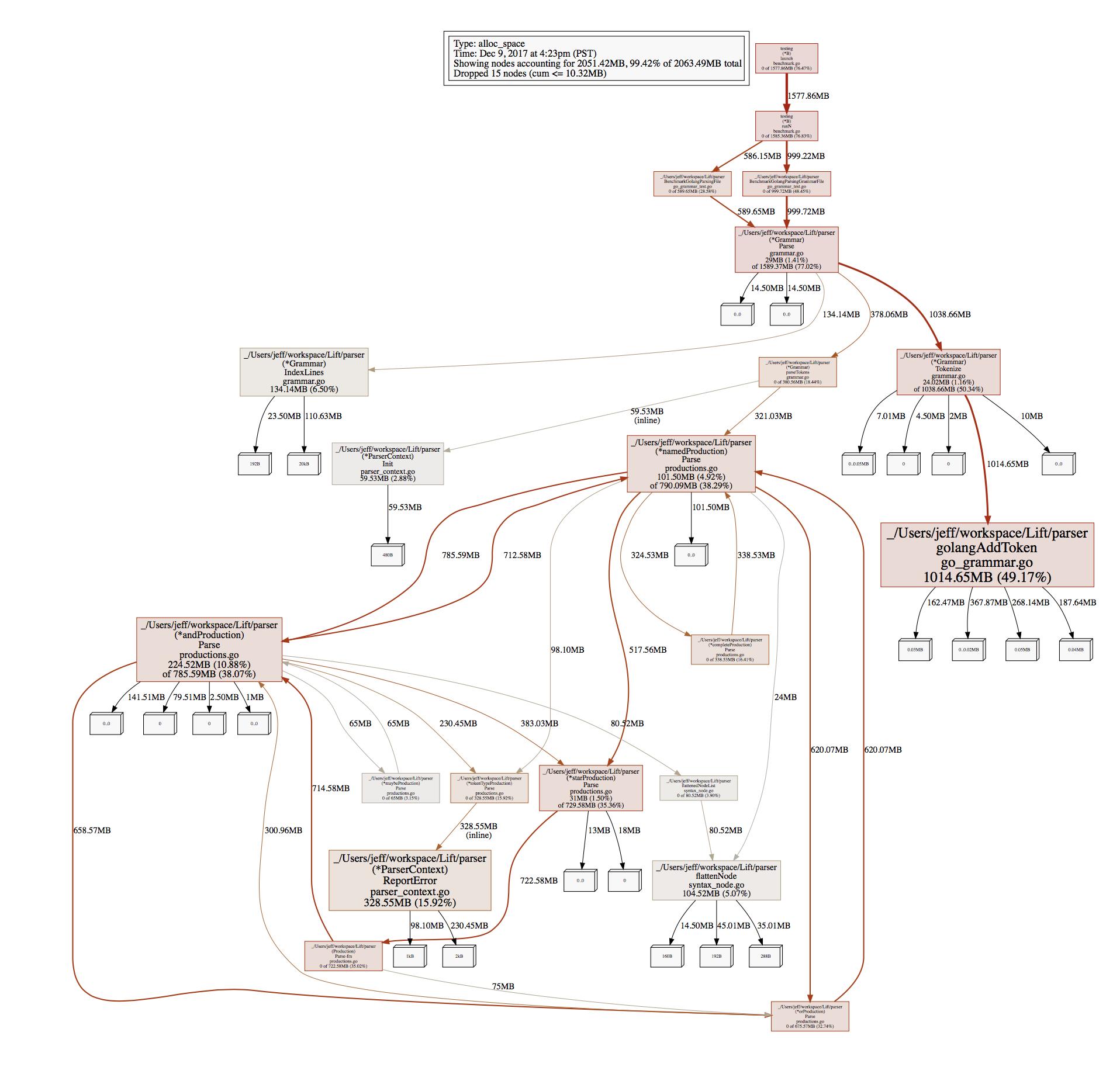 memory_graph